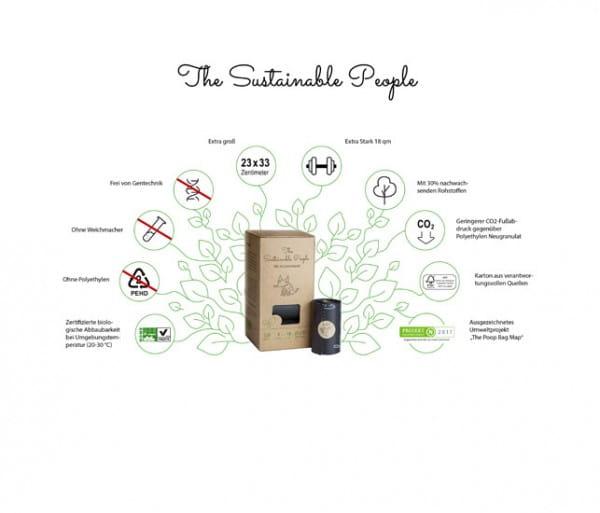 The Sustainable People Hundekotbeutel Comfort.. 15 Stück